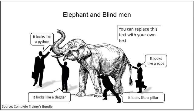 Elephant Anecdote PowerPoint Template