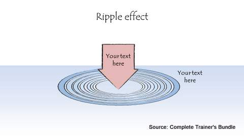 PowerPoint Ripple Effect Dagram