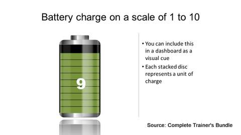 PowerPoint Battery Chart Infographic