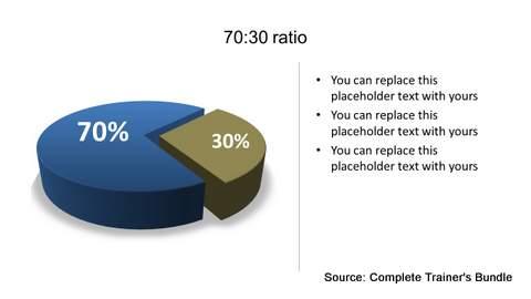 PowerPoint Data Chart Pie