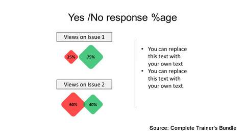 PowerPoint Data Chart Survey