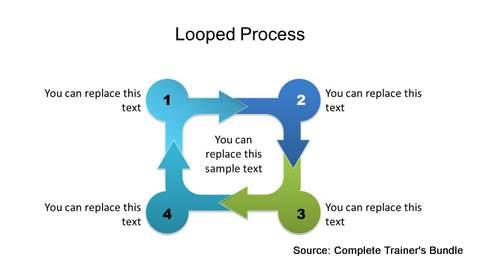 PowerPoint 4 Step Circular Flow