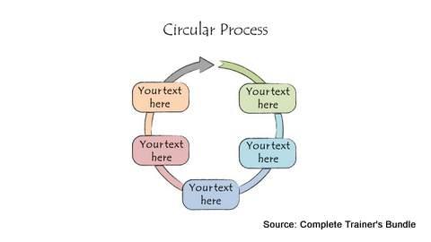 PowerPoint Handdrawn Circular Flow