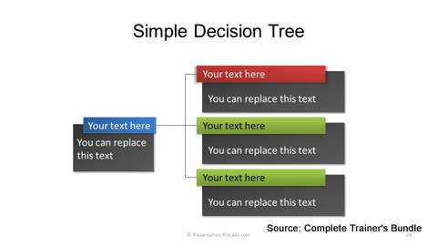 PowerPoint Decision Tree