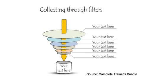 PowerPoint HandDrawn Funnel