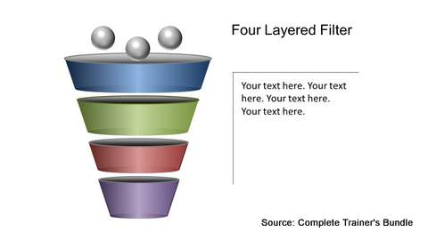 PowerPoint 4 Step Funnel