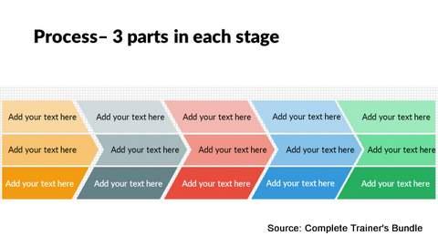 PowerPoint Linear Process