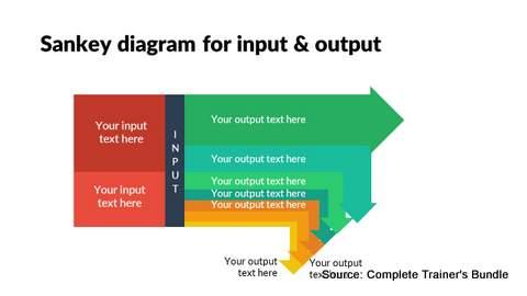 PowerPoint Sankey Diagram