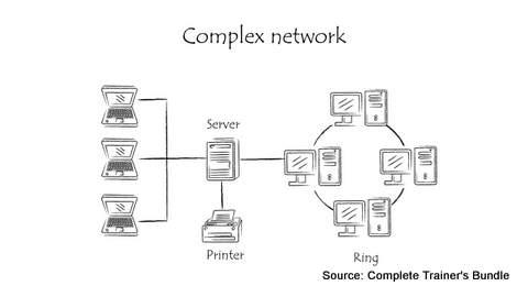 PowerPoint Framework Network Diagrams