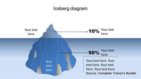 PowerPoint Iceberg Infographic