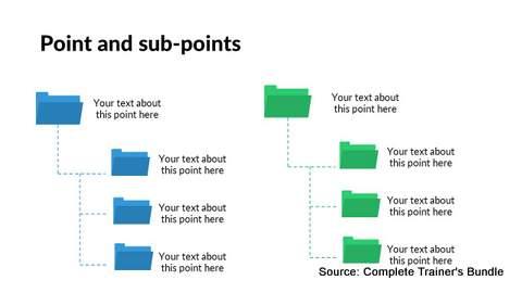 PowerPoint List Folders