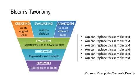 PowerPoint Model for Training