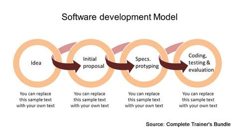 PowerPoint Models Software