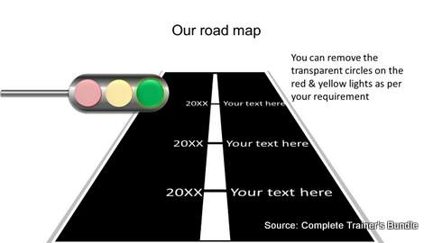 Roadmap with Signal