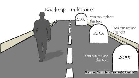 Hand Drawn Roadmap