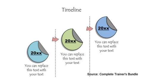 Hand Drawn PowerPoint Timeline