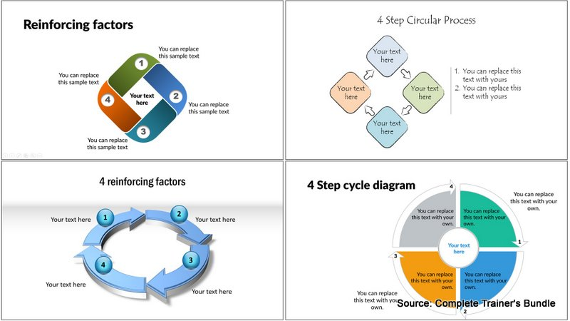 PowerPoint Trainers Bundle Circular Processes