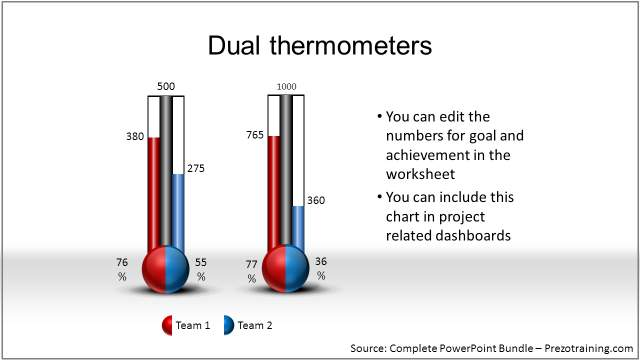 data-driven-powerpoint-charts-training-dual-thermometer