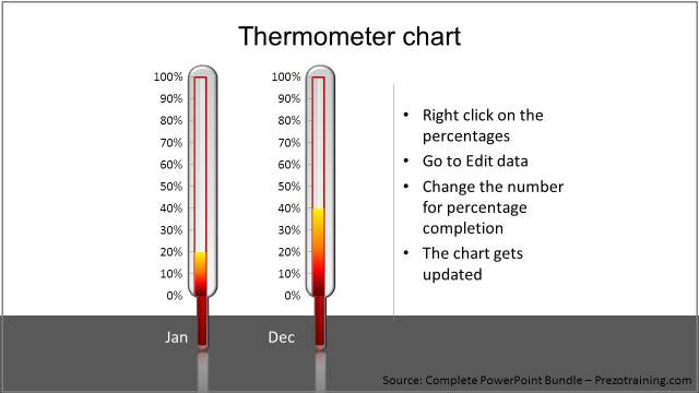 data-driven-powerpoint-charts-training-thermometer
