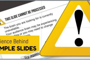 The Brain Science On Why Your Slides Need to Be Simple
