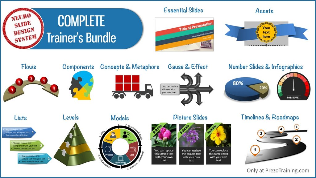 Complete Trainer's Bundle