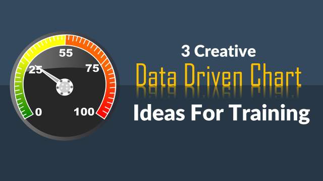 3 Creative Data Driven Chart Ideas for Training