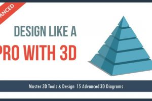 Design With PowerPoint 3D like a PRO – Online Training