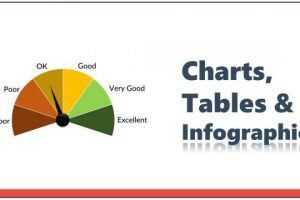 PowerPoint Data Charts and Infographics Mastery – Present Your Data Creatively