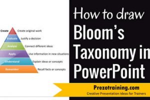 How to Draw Blooms taxonomy in PowerPoint