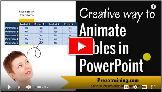 Creative Way To Animate PowerPoint Table