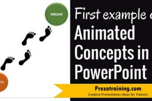 Tutorial for Animated Concepts in PowerPoint (Part 1 of 3)