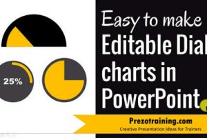 How to create Editable Dial Charts in PowerPoint